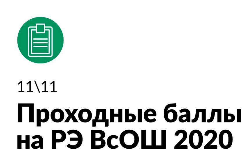 Проходной балл на региональный этап всероссийской олимпиады школьников ВОШ 2020-2021