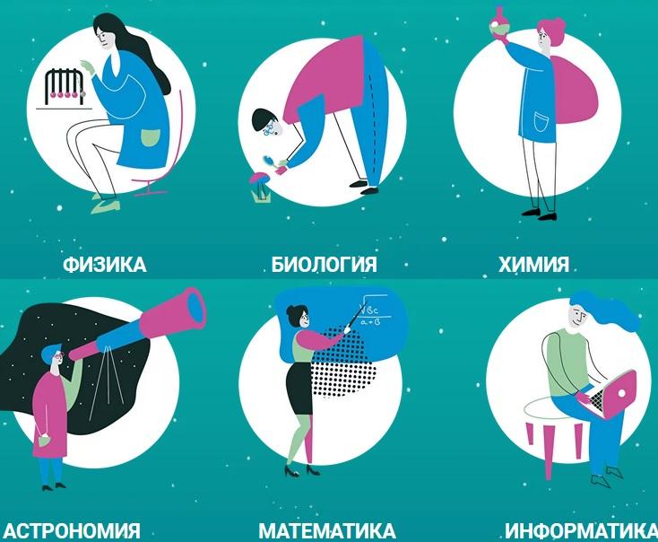 Список регионов ВОШ Всероссийской олимпиады СИРИУС (Школьный этап) 2021-2022 уч.год